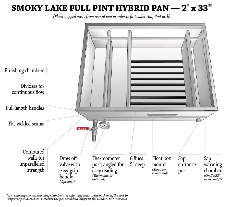 full pint drop flue pan for leader half pint arch Maple Syrup Evaporator Plans full pint pan features of a full pint pan