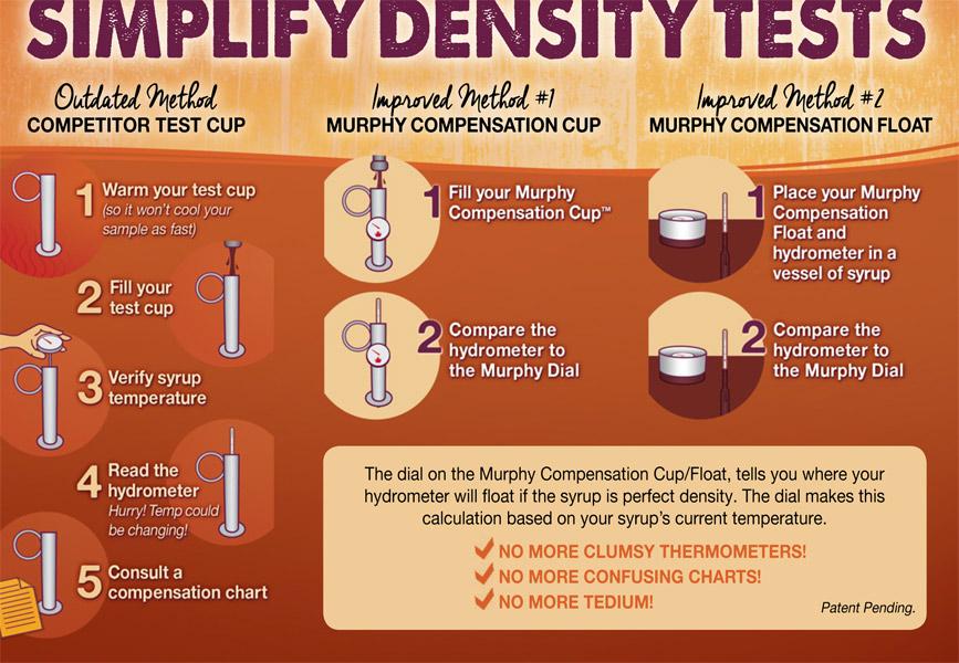 Simplify Density Testing