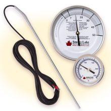 Monitoring Temperature