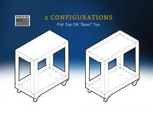 Cart Configurations