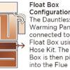 Path of Sap of a Dauntless Drop Flue Pan Set with Float Box