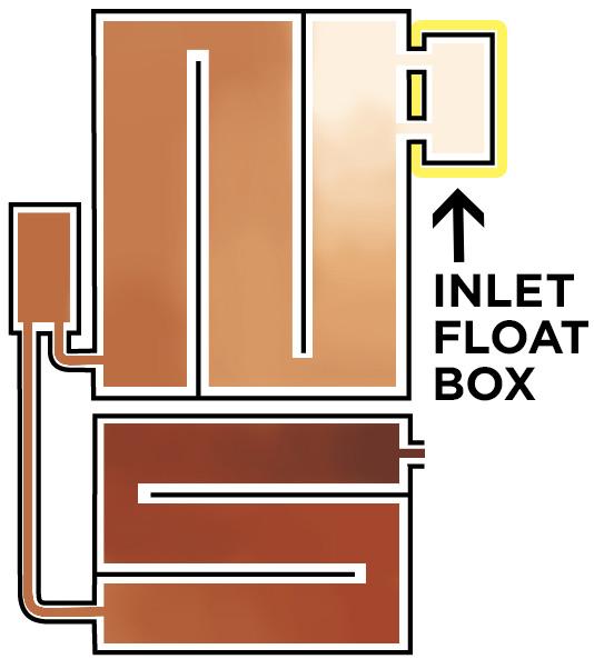 Standard Raised Flue Pan Set - Highlighting the Inlet Float Box