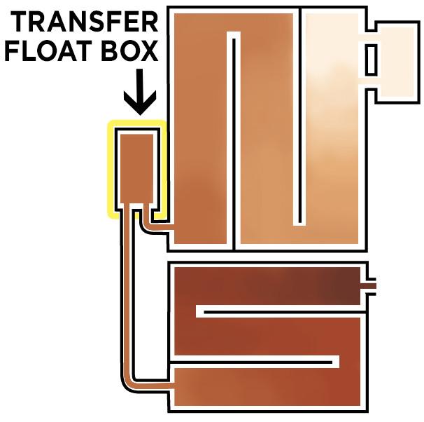 Standard Raised Flue Pan Set - Highlighting the Transfer Float Box