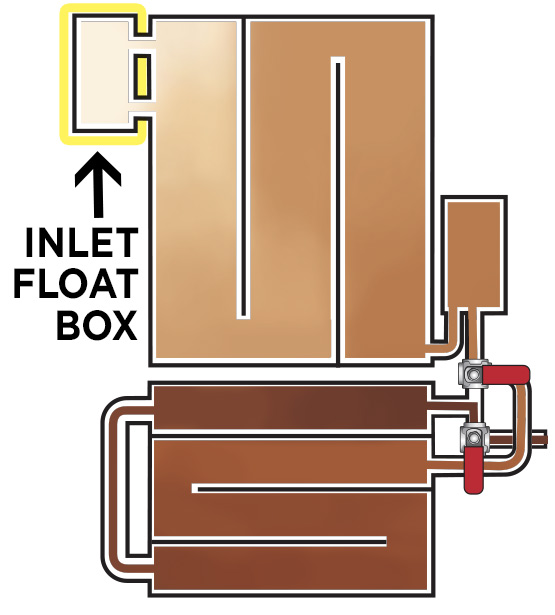 Inlet Float Box Location on a Raised Flue Pan Set with SSR